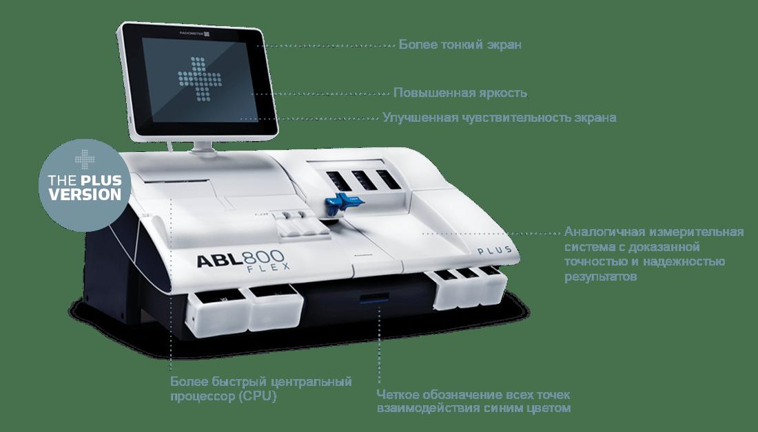 Abl - 800 анализатор газов крови анализ крови вирус краснухи